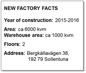 Factory Facts 300x254 Summer Vacation & Move   Akriform